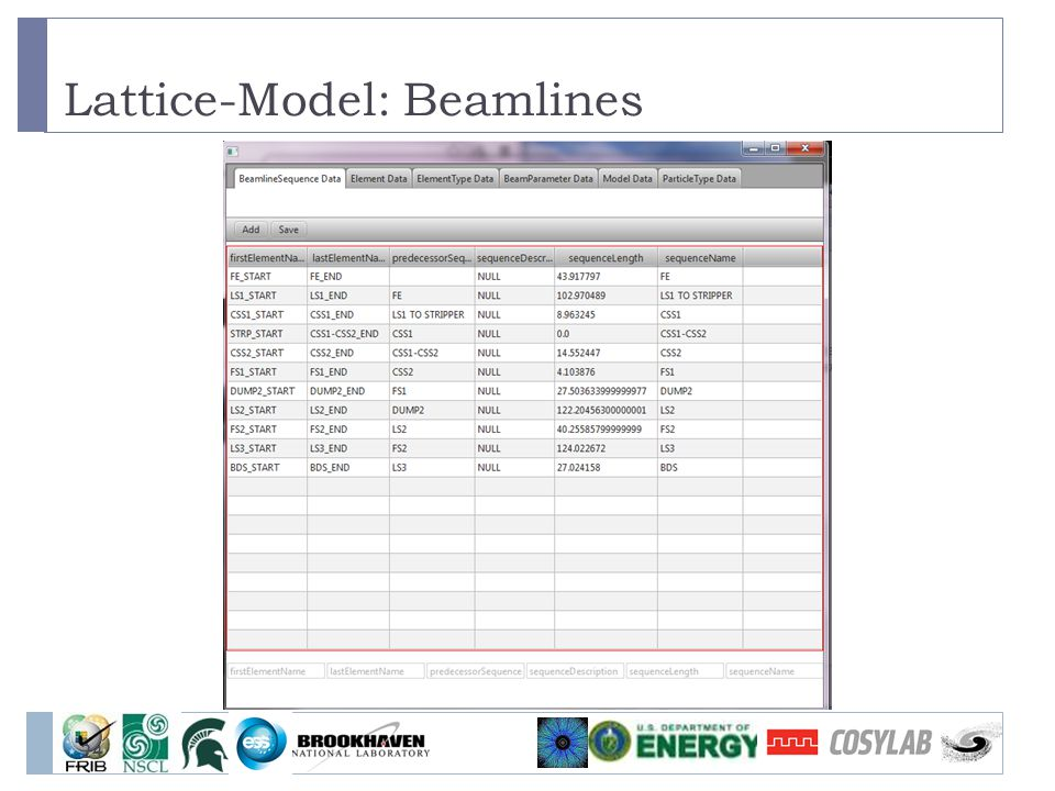 Lattice-Model: Beamlines 24