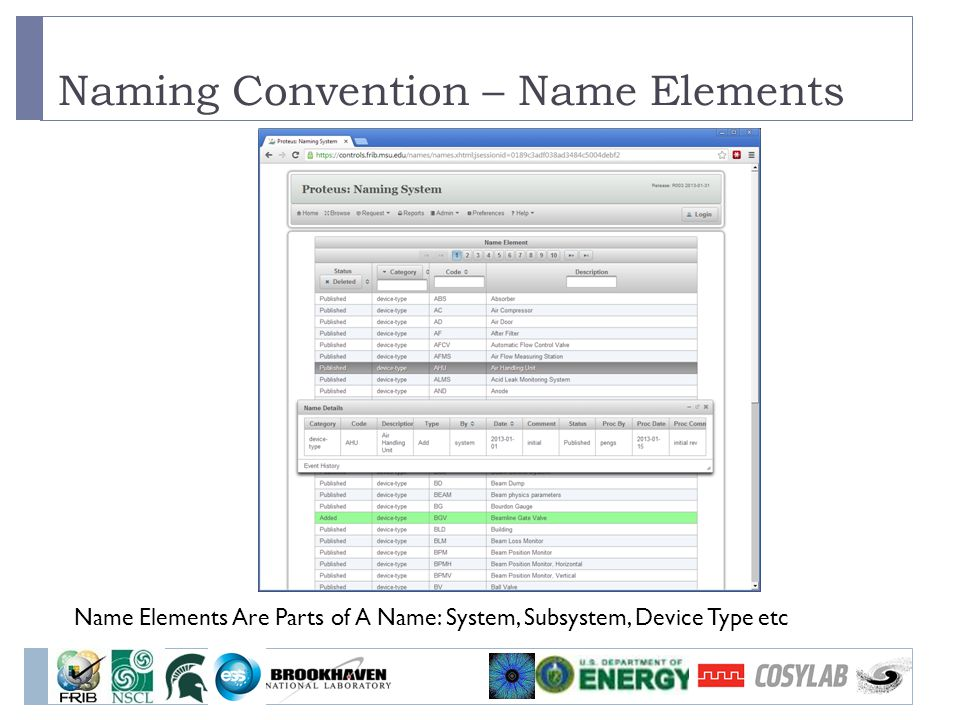 Naming Convention – Name Elements 25 Name Elements Are Parts of A Name: System, Subsystem, Device Type etc