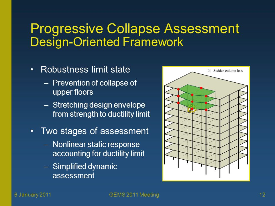 Progressive Collapse Assessment Design-Oriented Framework Robustness limit state –Prevention of collapse of upper floors –Stretching design envelope from strength to ductility limit Two stages of assessment –Nonlinear static response accounting for ductility limit –Simplified dynamic assessment 12 6 January 2011 GEMS 2011 Meeting