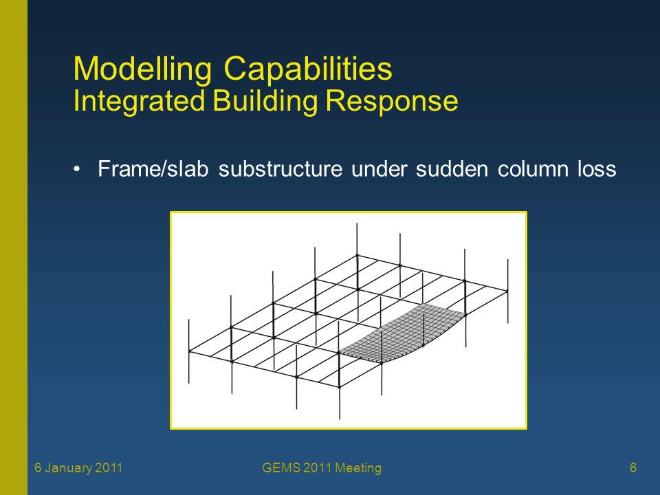 Modelling Capabilities Integrated Building Response Frame/slab substructure under sudden column loss 6 6 January 2011 GEMS 2011 Meeting