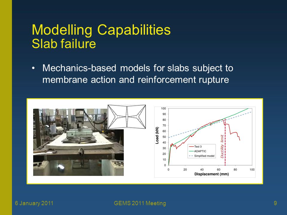 Modelling Capabilities Slab failure Mechanics-based models for slabs subject to membrane action and reinforcement rupture 9 6 January 2011 GEMS 2011 Meeting