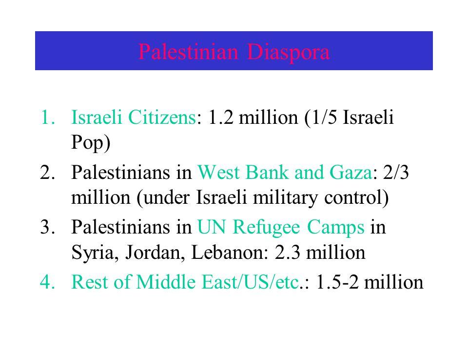 Palestinian Diaspora 1.Israeli Citizens: 1.2 million (1/5 Israeli Pop) 2.Palestinians in West Bank and Gaza: 2/3 million (under Israeli military contr