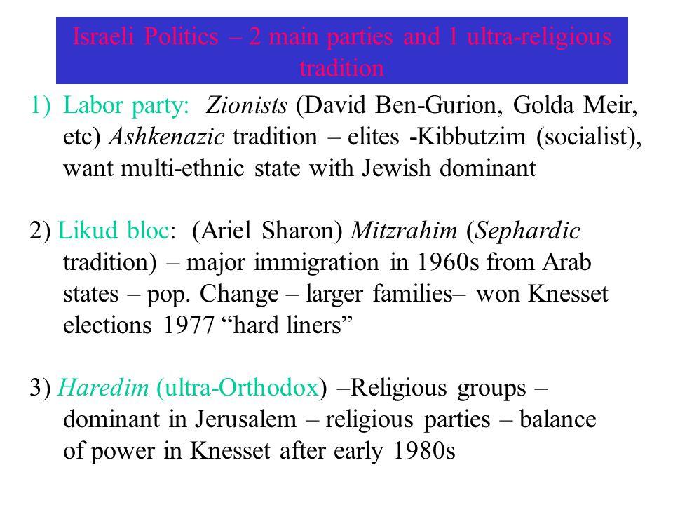 1)Labor party: Zionists (David Ben-Gurion, Golda Meir, etc) Ashkenazic tradition – elites -Kibbutzim (socialist), want multi-ethnic state with Jewish