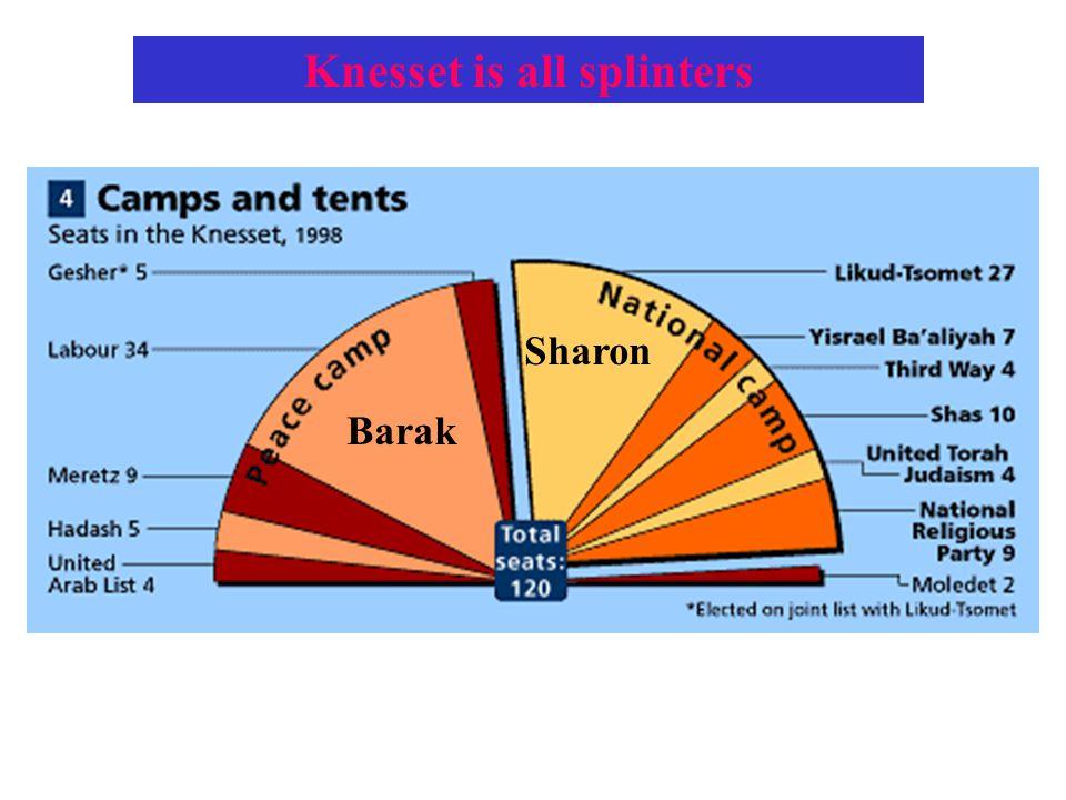 Knesset is all splinters Barak Sharon