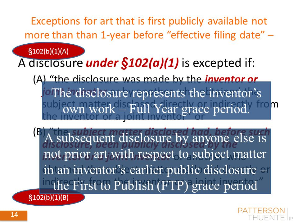 A disclosure under §102(a)(1) is excepted if: (A) the disclosure was made by the inventor or joint inventor or by another who obtained the subject matter disclosed directly or indirectly from the inventor or a joint inventor or (B) the subject matter disclosed had, before such disclosure, been publicly disclosed by the inventor or a joint inventor or another who obtained the subject matter disclosed directly or indirectly from the inventor or a joint inventor 14 Exceptions for art that is first publicly available not more than than 1-year before effective filing date – §102(b)(1)(A) §102(b)(1)(B) The disclosure represents the inventor's own work – Full Year grace period.