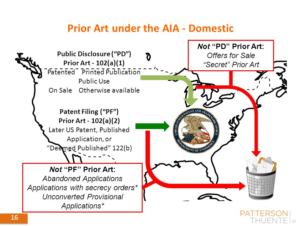 Prior Art under the AIA - Domestic Not PF Prior Art: Abandoned Applications Applications with secrecy orders* Unconverted Provisional Applications* Not PD Prior Art: Offers for Sale Secret Prior Art Patent Filing ( PF ) Prior Art - 102(a)(2) Later US Patent, Published Application, or Deemed Published 122(b) Public Disclosure ( PD ) Prior Art - 102(a)(1) Patented Printed Publication Public Use On Sale Otherwise available 16