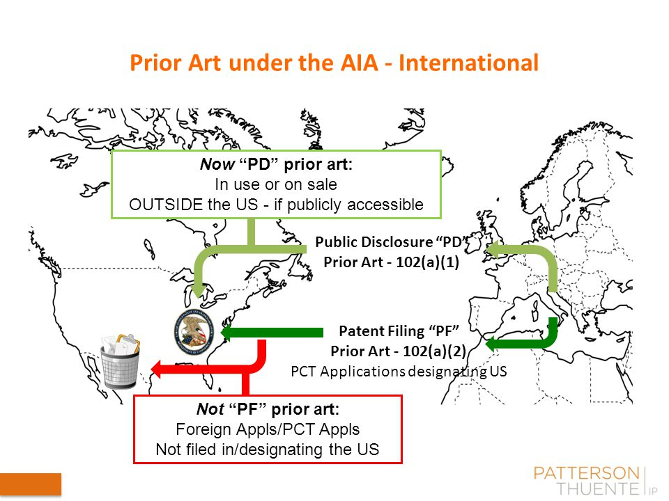 Prior Art under the AIA - International Public Disclosure PD Prior Art - 102(a)(1) Patent Filing PF Prior Art - 102(a)(2) PCT Applications designating US Now PD prior art: In use or on sale OUTSIDE the US - if publicly accessible Not PF prior art: Foreign Appls/PCT Appls Not filed in/designating the US 17