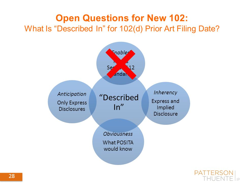 "28 Open Questions for New 102: What Is ""Described In"" for 102(d) Prior Art Filing Date? ""Described In"" Enabled Meets Section 112 Standards Inherency E"