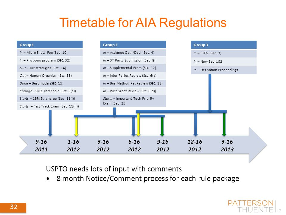 32 Timetable for AIA Regulations 9-16 2011 1-16 2012 6-16 2012 9-16 2012 3-16 2013 Group 1 In – Micro Entity Fee (Sec. 10) In – Pro bono program (S EC