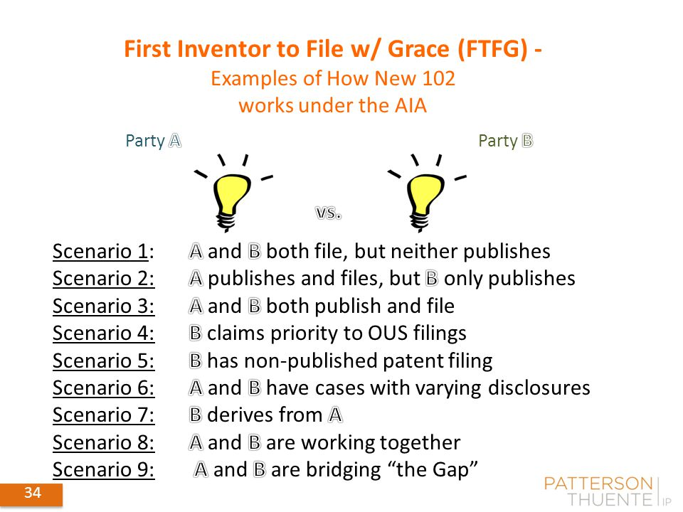 34 First Inventor to File w/ Grace (FTFG) - Examples of How New 102 works under the AIA
