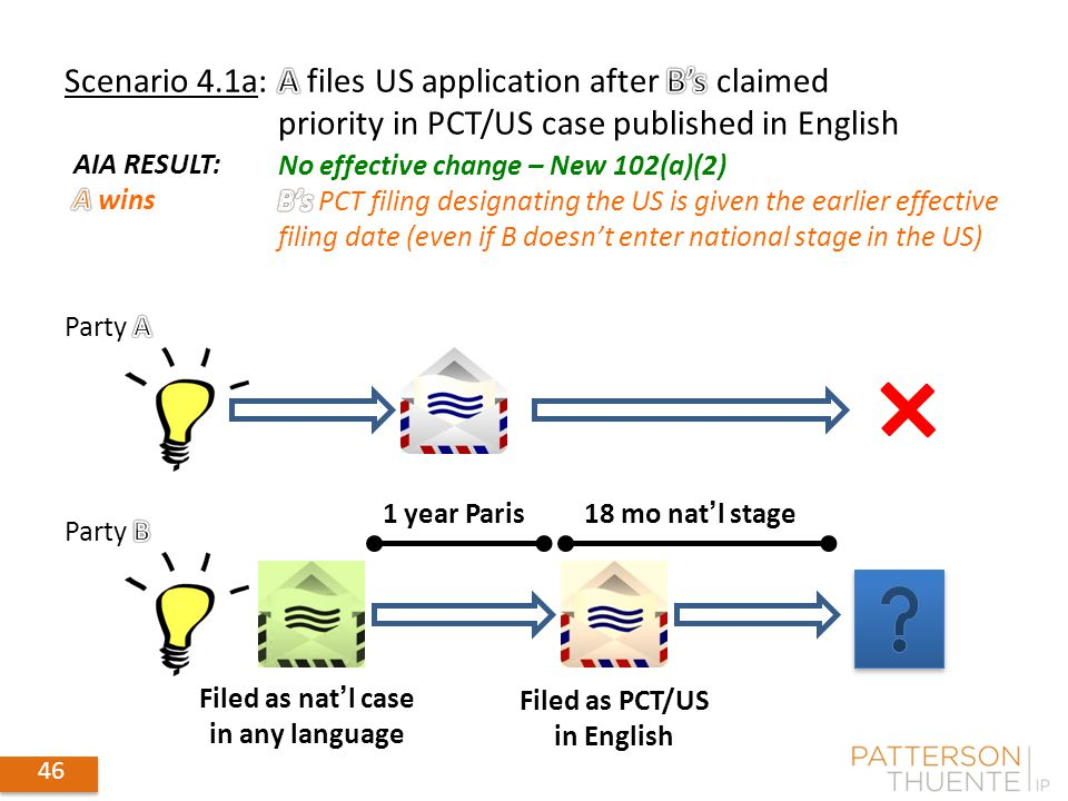 46 1 year Paris18 mo nat'l stage Filed as nat'l case in any language Filed as PCT/US in English