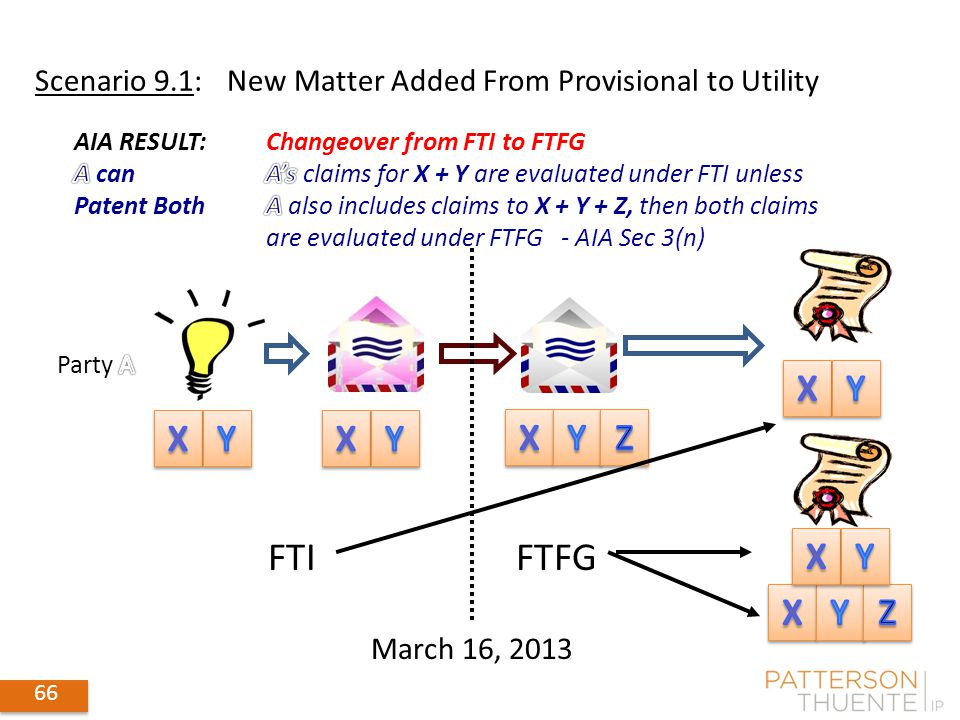 66 Scenario 9.1:New Matter Added From Provisional to Utility March 16, 2013 FTIFTFG