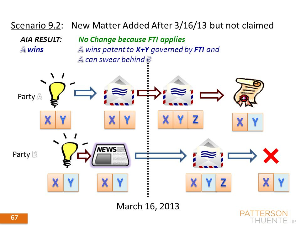67 Scenario 9.2:New Matter Added After 3/16/13 but not claimed March 16, 2013 67