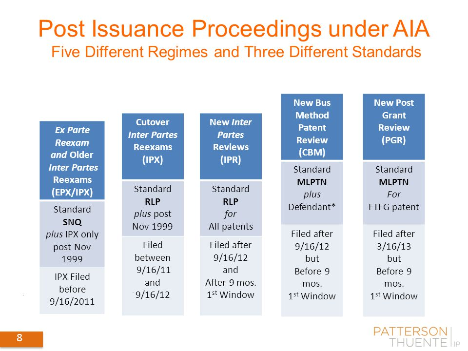 Post Issuance Proceedings under AIA Five Different Regimes and Three Different Standards Ex Parte Reexam and Older Inter Partes Reexams (EPX/IPX) Stan