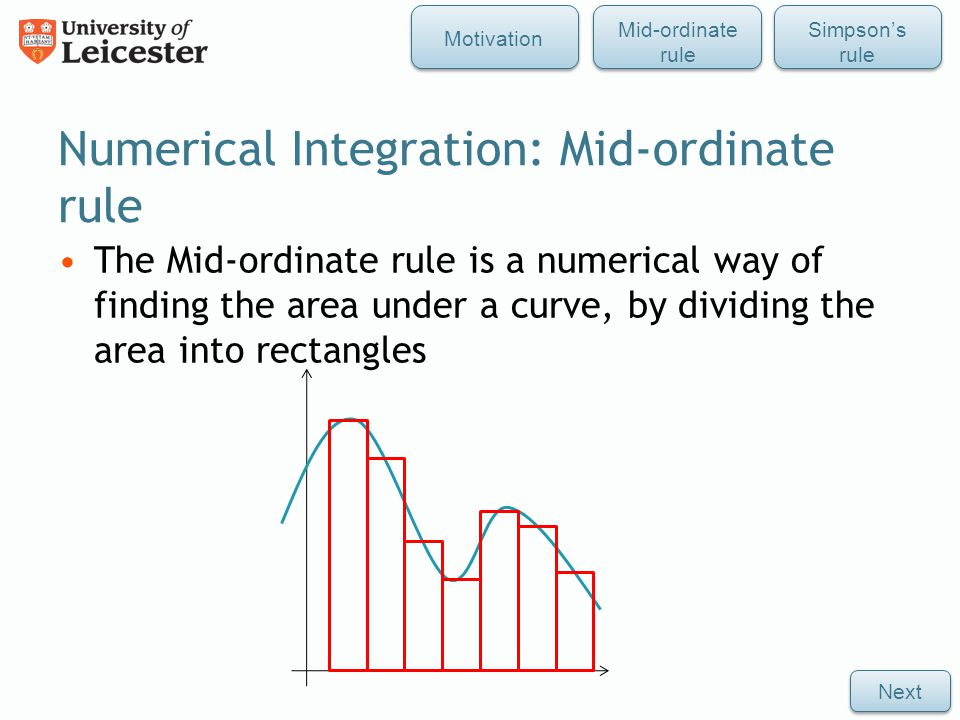 Numerical Integration: Simpson's rule Next Mid-ordinate rule Simpson's rule Motivation