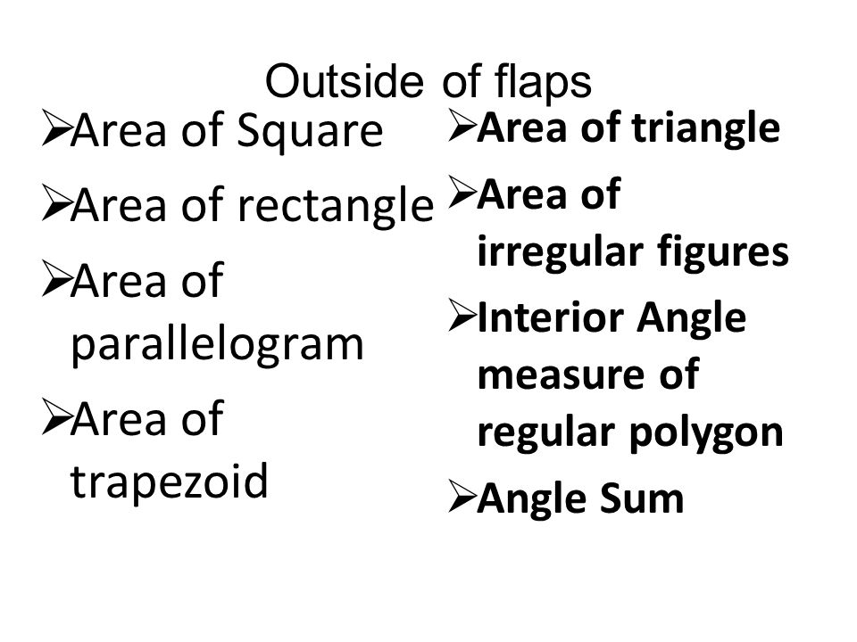 Foldable Inside of flaps Area of Irregular Figures 1.Break into familiar shapes 2.find their areas 3.add all of the areas together.