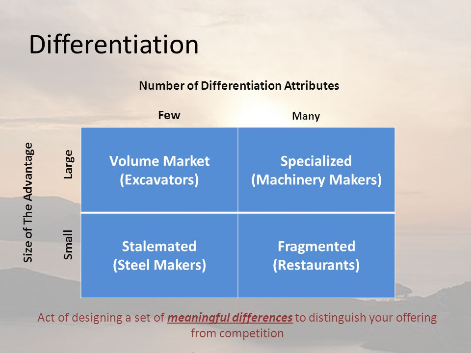 Differentiation Volume Market (Excavators) Specialized (Machinery Makers) Stalemated (Steel Makers) Fragmented (Restaurants) Few Many Size of The Adva