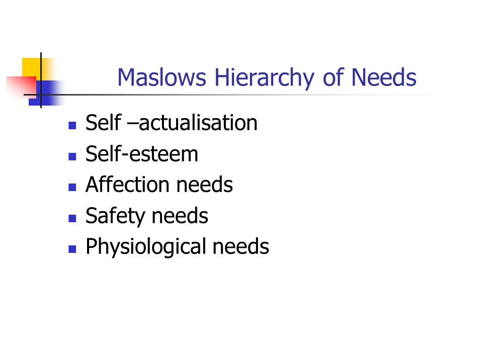 Maslows Hierarchy of Needs Self –actualisation Self-esteem Affection needs Safety needs Physiological needs
