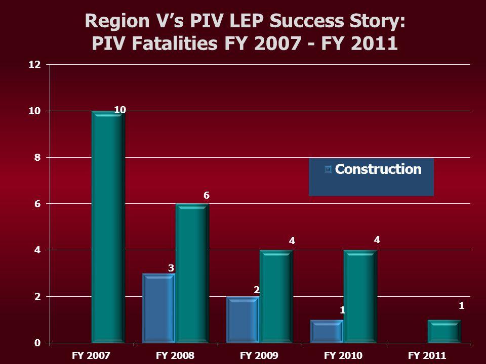 Region V's PIV LEP Success Story: PIV Fatalities FY 2007 - FY 2011