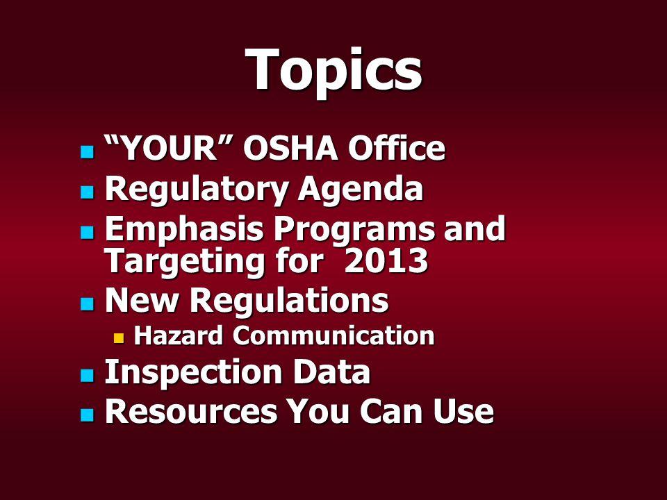 Topics YOUR OSHA Office YOUR OSHA Office Regulatory Agenda Regulatory Agenda Emphasis Programs and Targeting for 2013 Emphasis Programs and Targeting for 2013 New Regulations New Regulations Hazard Communication Hazard Communication Inspection Data Inspection Data Resources You Can Use Resources You Can Use