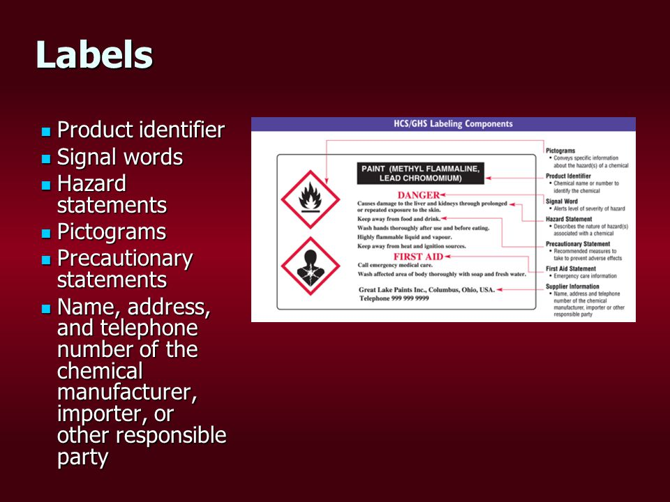 Labels Product identifier Product identifier Signal words Signal words Hazard statements Hazard statements Pictograms Pictograms Precautionary statements Precautionary statements Name, address, and telephone number of the chemical manufacturer, importer, or other responsible party Name, address, and telephone number of the chemical manufacturer, importer, or other responsible party