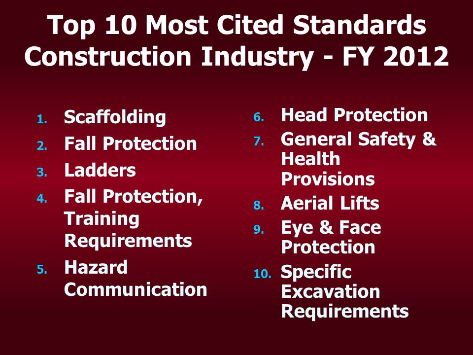 Top 10 Most Cited Standards Construction Industry - FY
