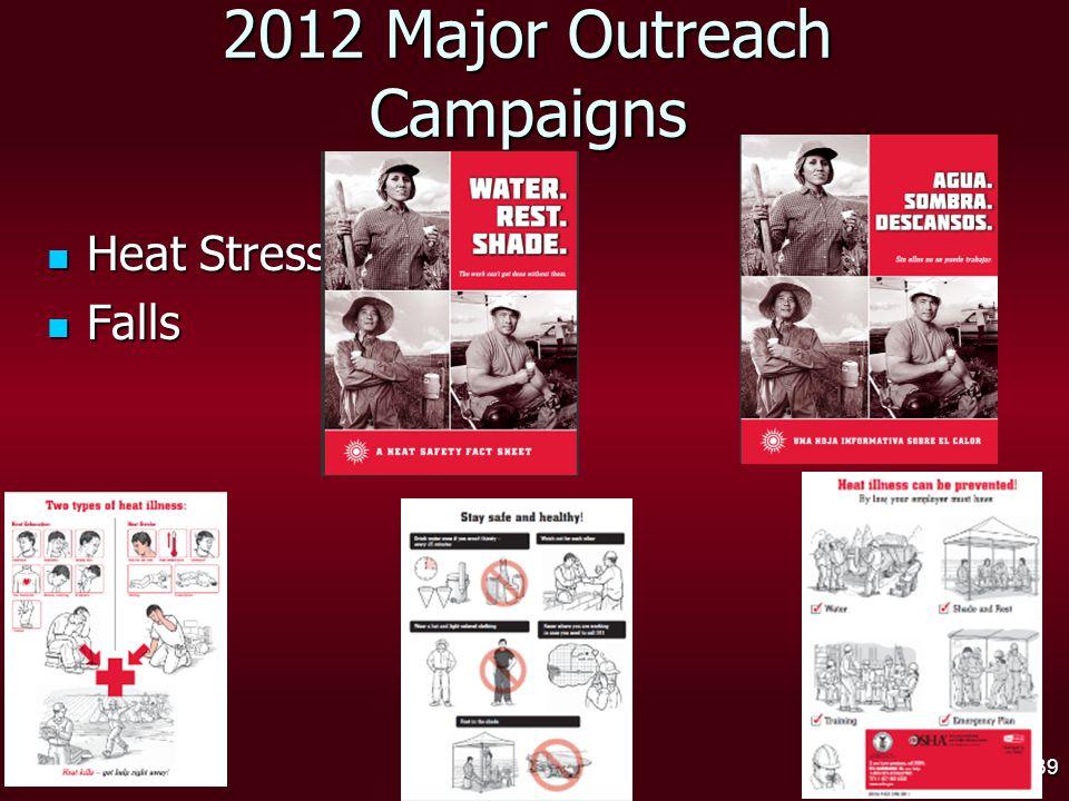 2012 Major Outreach Campaigns Heat Stress Heat Stress Falls Falls 39