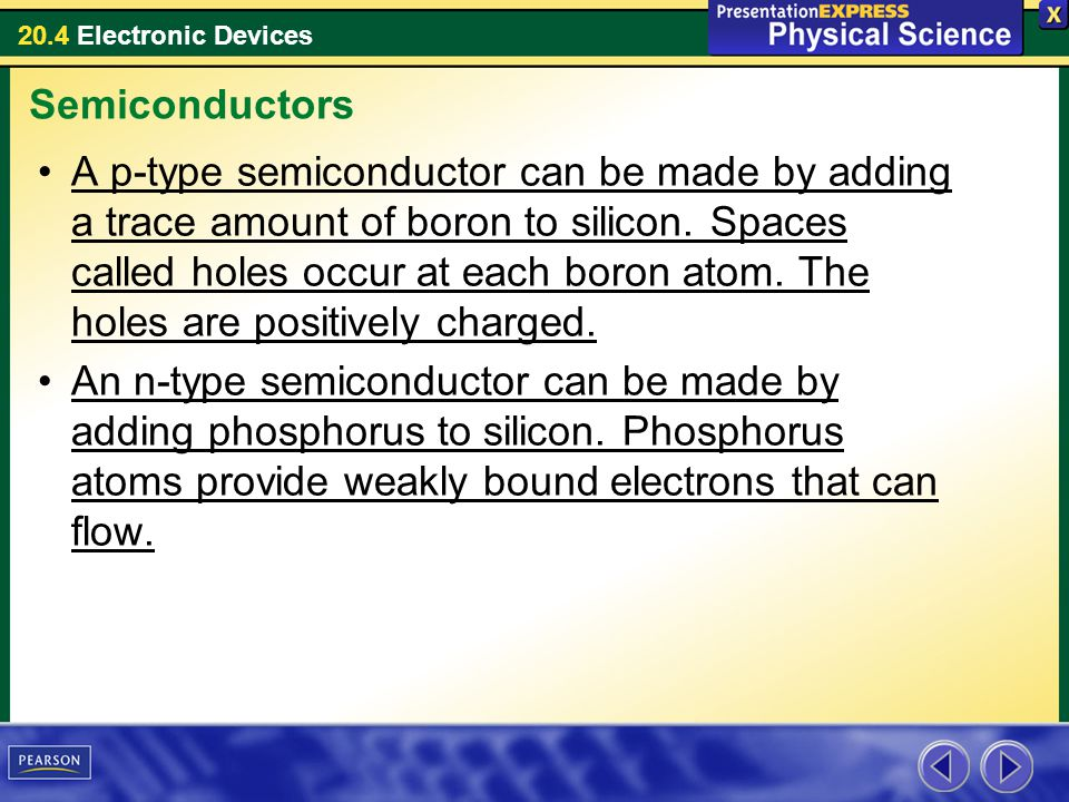 20.4 Electronic Devices A p-type semiconductor can be made by adding a trace amount of boron to silicon. Spaces called holes occur at each boron atom.
