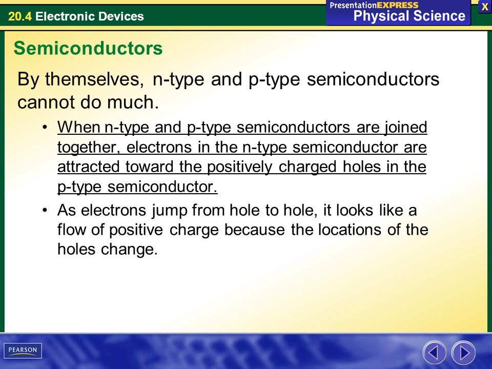 20.4 Electronic Devices By themselves, n-type and p-type semiconductors cannot do much. When n-type and p-type semiconductors are joined together, ele