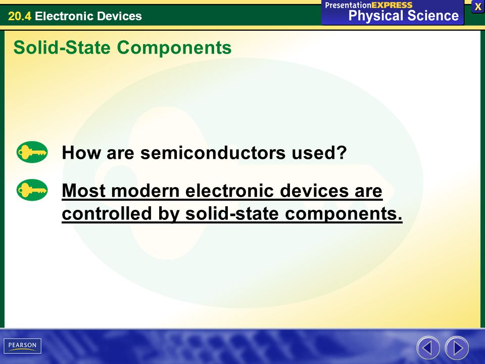 20.4 Electronic Devices How are semiconductors used? Solid-State Components Most modern electronic devices are controlled by solid-state components.