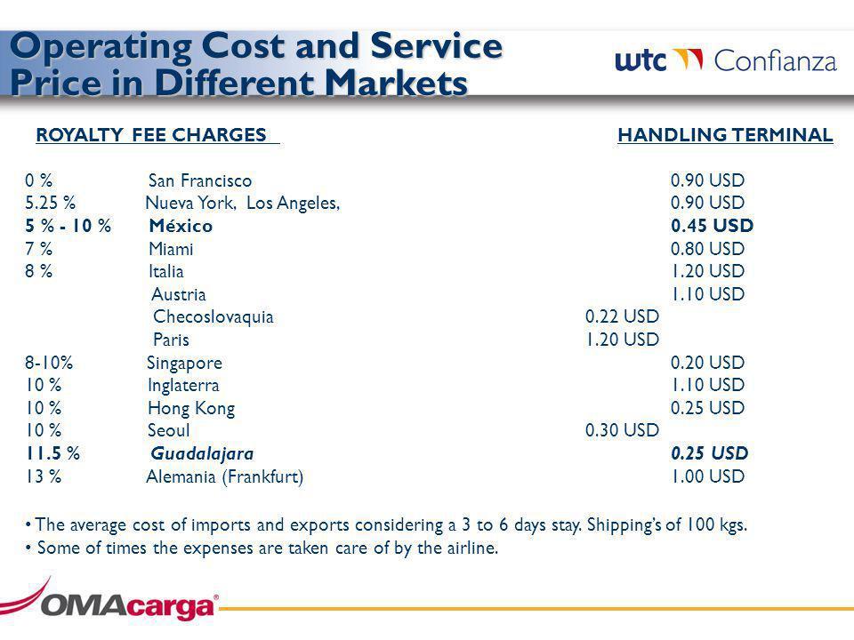 ROYALTY FEE CHARGES HANDLING TERMINAL 0 % San Francisco 0.90 USD 5.25 % Nueva York, Los Angeles, 0.90 USD 5 % - 10 % México 0.45 USD 7 % Miami 0.80 US