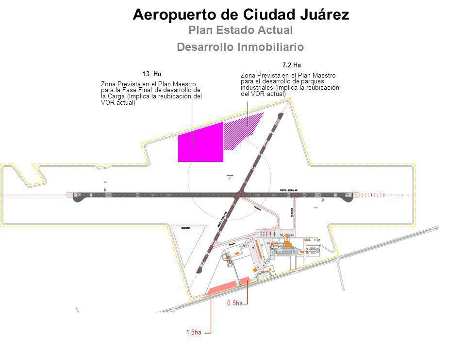 Aeropuerto de Ciudad Juárez Plan Estado Actual Desarrollo Inmobiliario 1.5ha 0.5ha 13 Ha Zona Prevista en el Plan Maestro para la Fase Final de desarr
