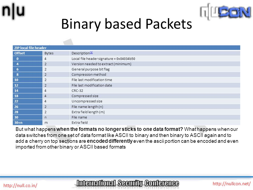 Binary based Packets ZIP local file header OffsetBytesDescription [5] [5] 04Local file header signature = 0x04034b50 42Version needed to extract (minimum) 62General purpose bit flag 82Compression method 102File last modification time 122File last modification date 144CRC-32 184Compressed size 224Uncompressed size 262File name length (n) 282Extra field length (m) 30nFile name 30+nmExtra field http://null.co.in/ http://nullcon.net/ But what happens when the formats no longer sticks to one data format.