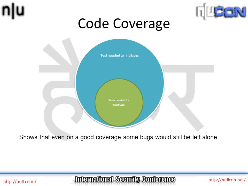 Code Coverage http://null.co.in/ http://nullcon.net/ Test needed to find bugs Tests needed for coverage Shows that even on a good coverage some bugs would still be left alone