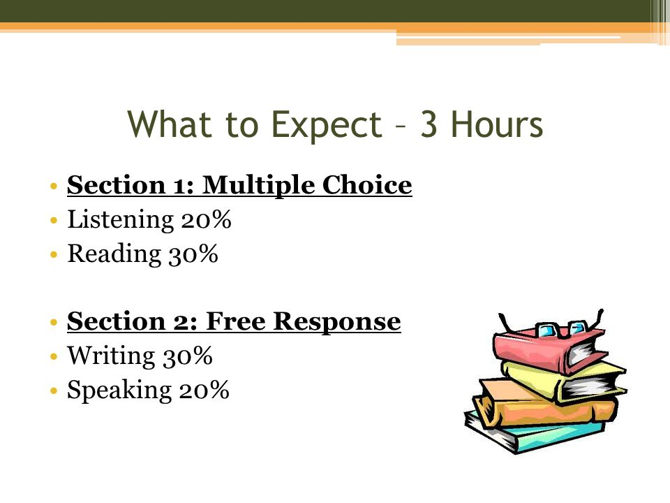 What to Expect – 3 Hours Section 1: Multiple Choice Listening 20% Reading 30% Section 2: Free Response Writing 30% Speaking 20%