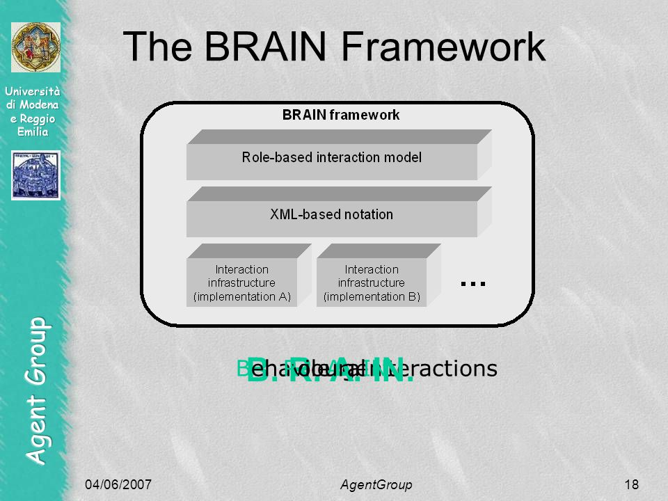 04/06/2007AgentGroup18 AgentINteractions The BRAIN Framework B. R. A. IN. BehaviouralRole