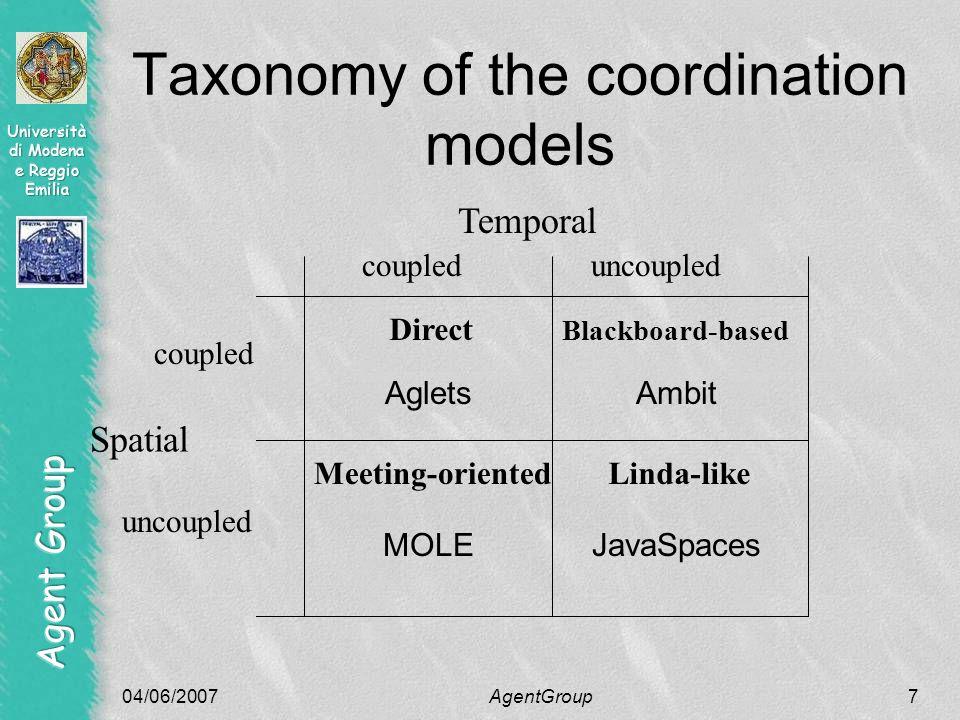 04/06/2007AgentGroup18 AgentINteractions The BRAIN Framework B. R. A. IN. BehaviouralRole