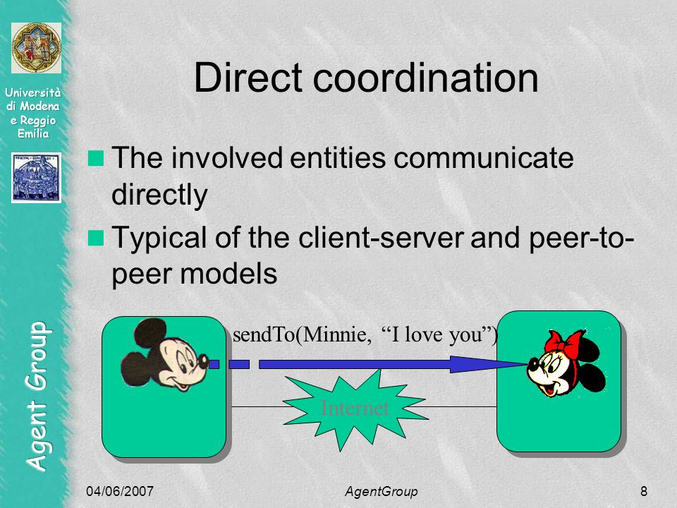 04/06/2007AgentGroup19 The BRAIN Framework Interaction model based on action-event roles as: set of capabilities expected behaviors Actions Events