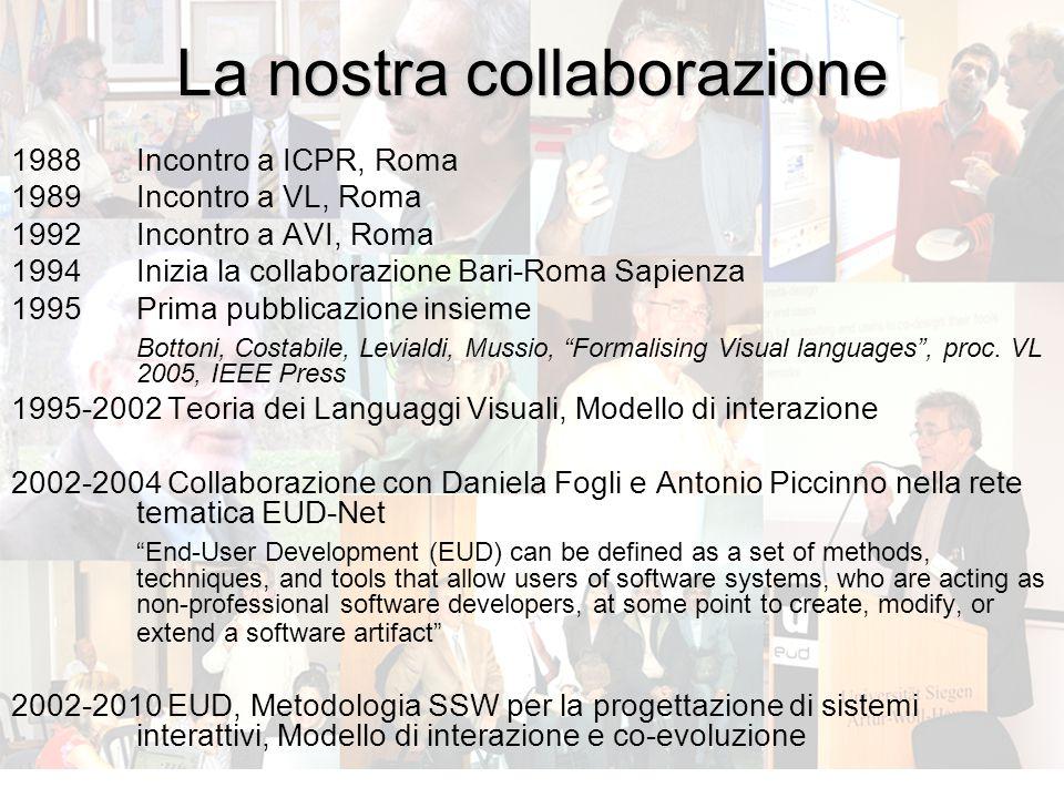 La nostra collaborazione 1988Incontro a ICPR, Roma 1989Incontro a VL, Roma 1992 Incontro a AVI, Roma 1994 Inizia la collaborazione Bari-Roma Sapienza 1995Prima pubblicazione insieme Bottoni, Costabile, Levialdi, Mussio, Formalising Visual languages , proc.