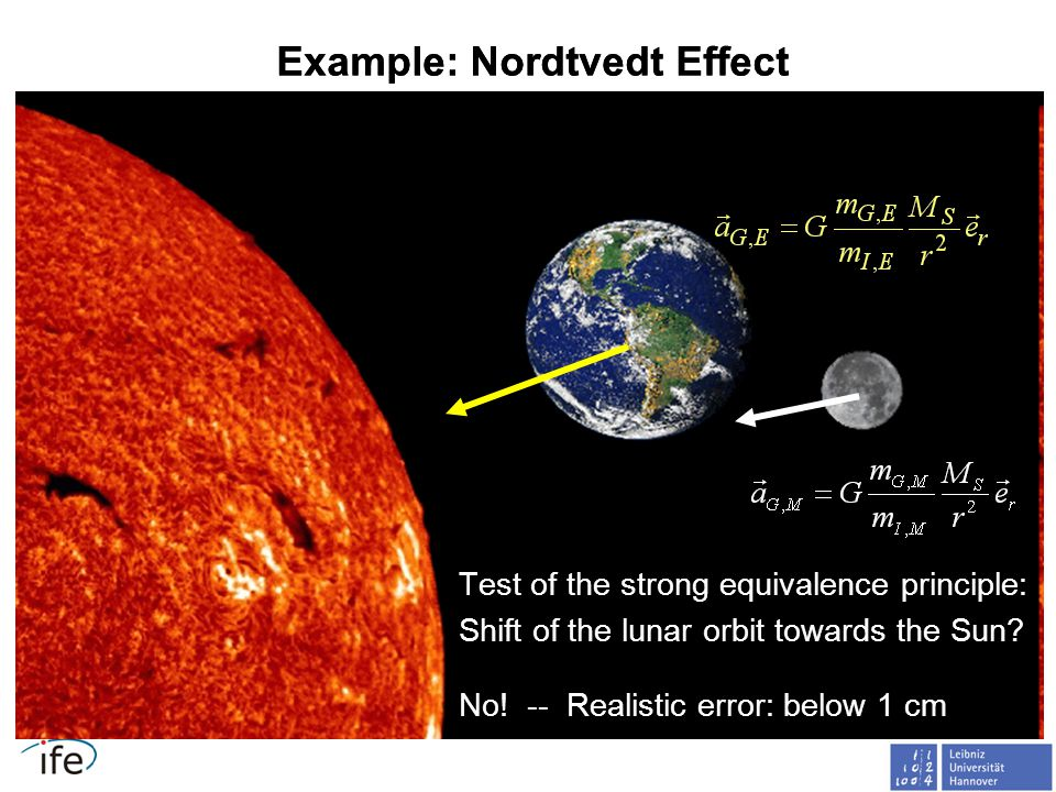 Example: Nordtvedt Effect Test of the strong equivalence principle: Shift of the lunar orbit towards the Sun.