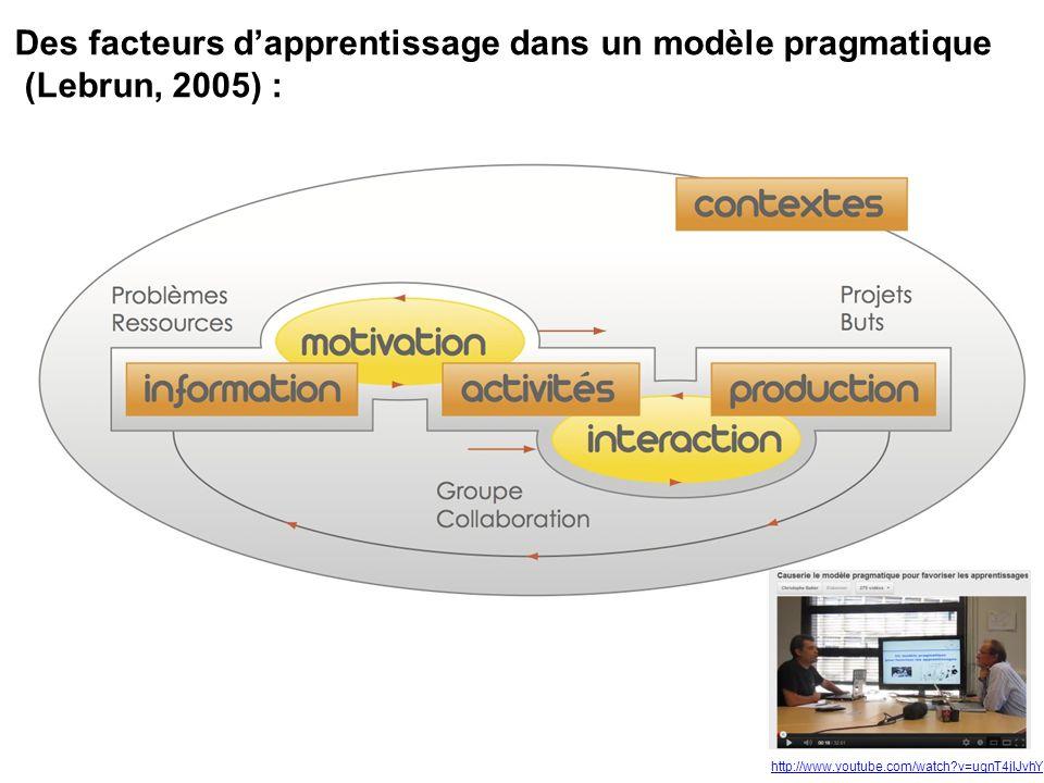 Des facteurs d'apprentissage dans un modèle pragmatique (Lebrun, 2005) : http://www.youtube.com/watch v=uqnT4jlJvhY