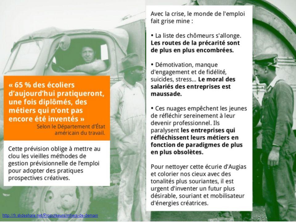 http://fr.slideshare.net/Propulseurs/mtiers-de-demain