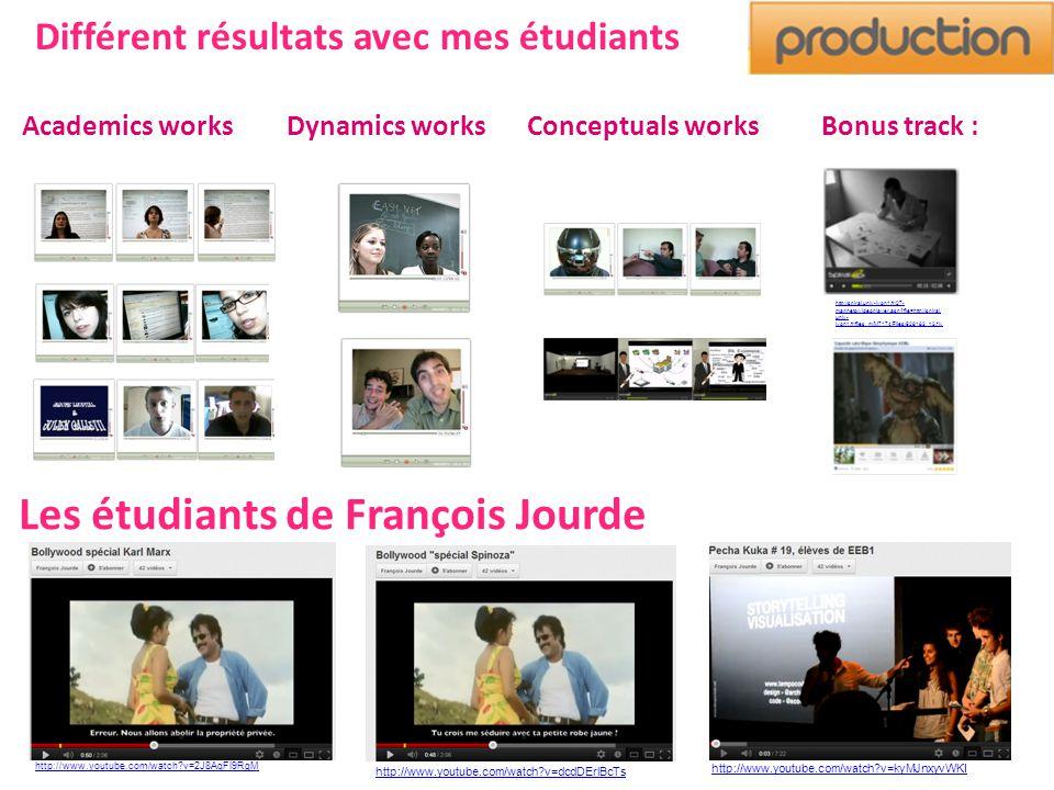 Différent résultats avec mes étudiants Academics worksDynamics worksConceptuals worksBonus track : http://spiral.univ-lyon1.fr/27- magneto/videoplayer.asp file=http://spiral.
