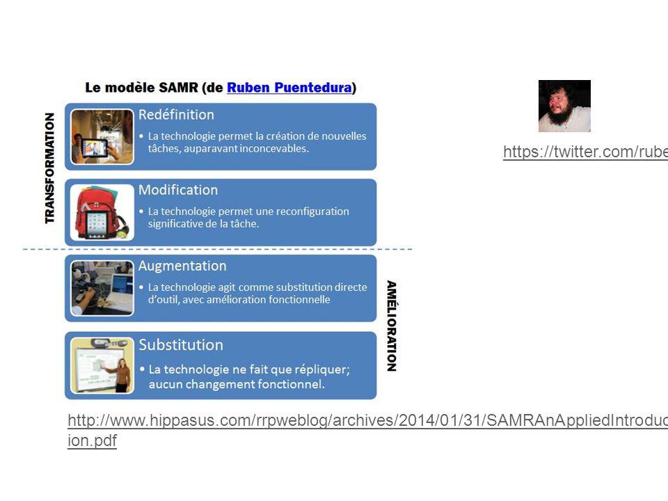 http://www.hippasus.com/rrpweblog/archives/2014/01/31/SAMRAnAppliedIntroduct ion.pdf https://twitter.com/rubenrp
