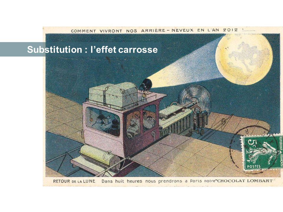 Substitution : l'effet carrosse