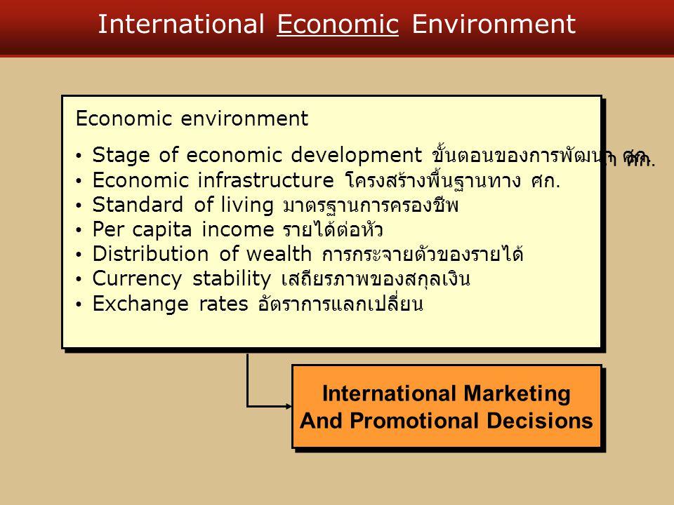 International Economic Environment Economic environment Stage of economic development ขั้นตอนของการพัฒนา ศก.