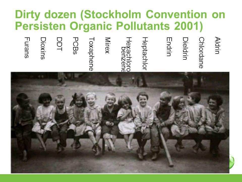 Dirty dozen (Stockholm Convention on Persisten Organic Pollutants 2001) AldrinChlordaneDieldrinEndrinHeptachlorHexachloro benzene MirexToxaphenePCBsDDTDioxinsFurans