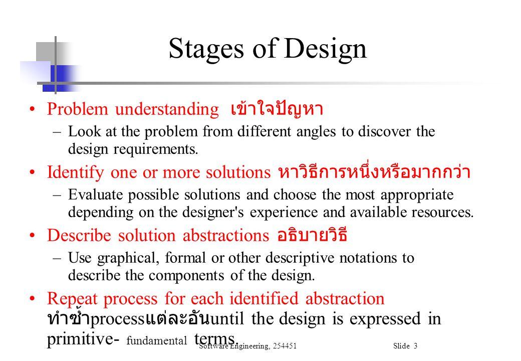 Software Engineering, 254451 Slide 54 Modular Types Sequence Module Increment Module Parallel Module