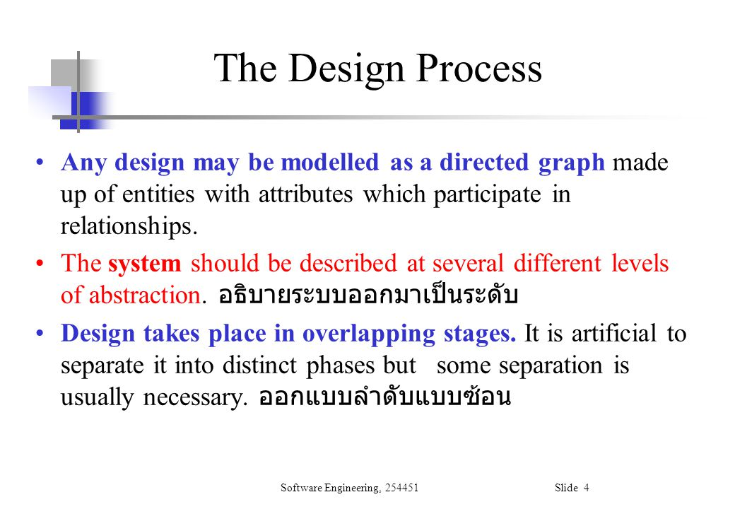 Software Engineering, 254451 Slide 75 Example of linkage e.g.