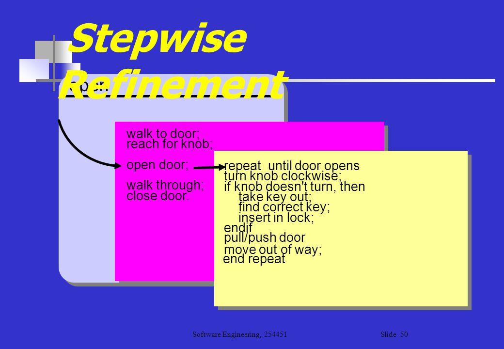 Software Engineering, 254451 Slide 50 open walk to door; reach for knob; open door; walk through; close door. repeat until door opens turn knob clockw